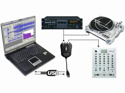 USB Audio Converter
