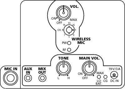 B000O50VEQ also Man Wiring Diagram furthermore 119880 further Plug Wire Diagram in addition Honda Em6500 5500 Watt Portable Generator System Wiring Diagram. on car eq wiring diagram